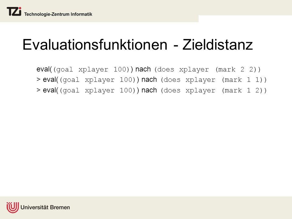 Evaluationsfunktionen - Zieldistanz eval( (goal xplayer 100) ) nach (does xplayer (mark 2 2)) > eval( (goal xplayer 100) ) nach (does xplayer (mark 1