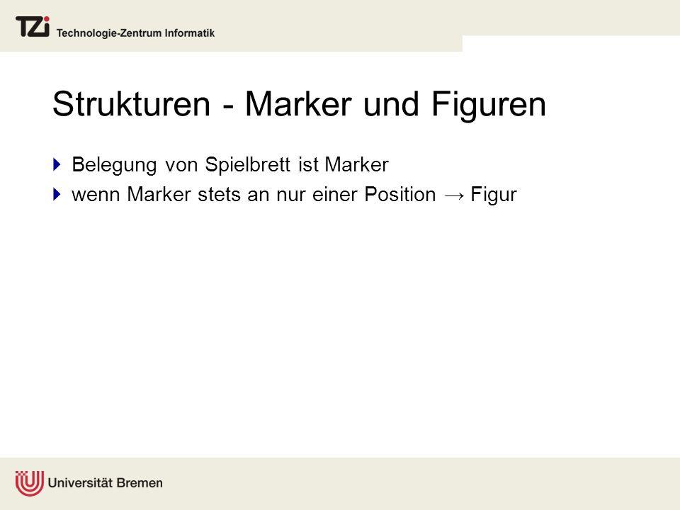 Strukturen - Marker und Figuren Belegung von Spielbrett ist Marker wenn Marker stets an nur einer Position Figur