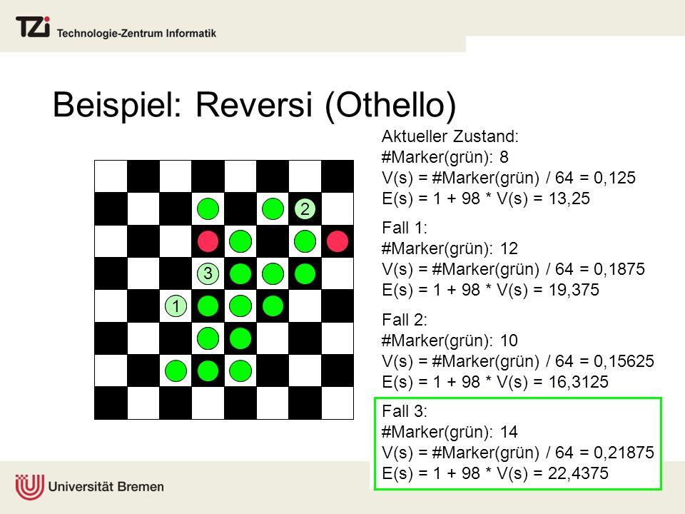 Beispiel: Reversi (Othello) Aktueller Zustand: #Marker(grün): 8 V(s) = #Marker(grün) / 64 = 0,125 E(s) = 1 + 98 * V(s) = 13,25 1 Fall 1: #Marker(grün)
