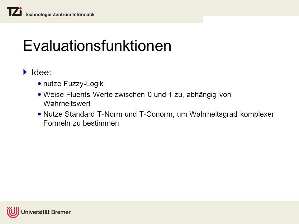 Evaluationsfunktionen Idee: nutze Fuzzy-Logik Weise Fluents Werte zwischen 0 und 1 zu, abhängig von Wahrheitswert Nutze Standard T-Norm und T-Conorm,