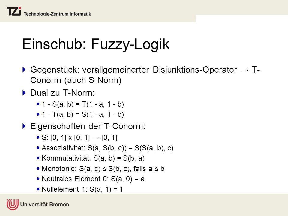 Einschub: Fuzzy-Logik Gegenstück: verallgemeinerter Disjunktions-Operator T- Conorm (auch S-Norm) Dual zu T-Norm: 1 - S(a, b) = T(1 - a, 1 - b) 1 - T(