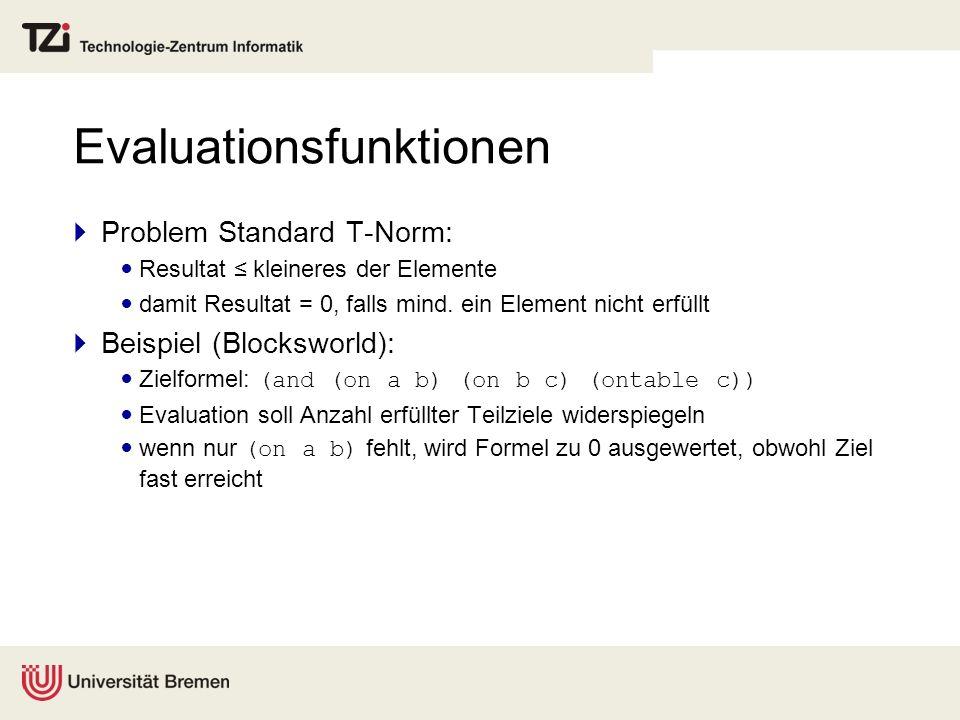 Evaluationsfunktionen Problem Standard T-Norm: Resultat kleineres der Elemente damit Resultat = 0, falls mind. ein Element nicht erfüllt Beispiel (Blo
