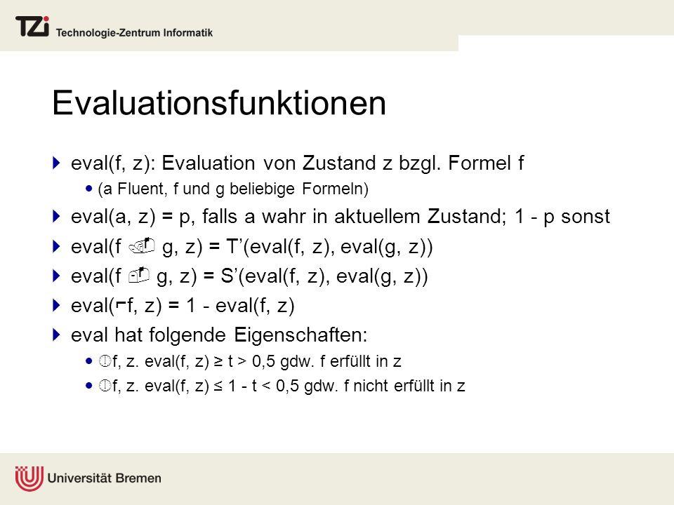 Evaluationsfunktionen eval(f, z): Evaluation von Zustand z bzgl. Formel f (a Fluent, f und g beliebige Formeln) eval(a, z) = p, falls a wahr in aktuel