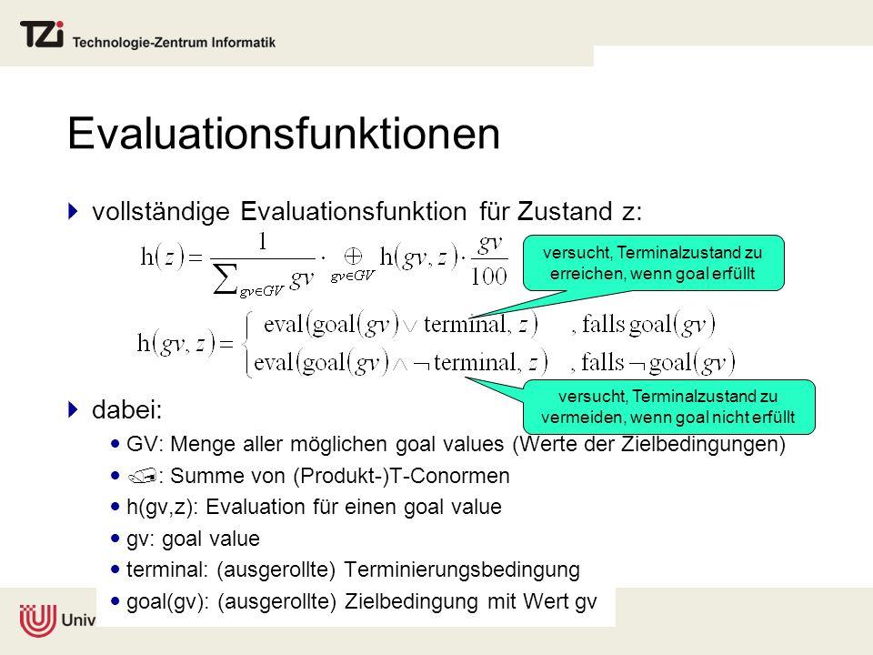 Evaluationsfunktionen vollständige Evaluationsfunktion für Zustand z: dabei: GV: Menge aller möglichen goal values (Werte der Zielbedingungen) : Summe