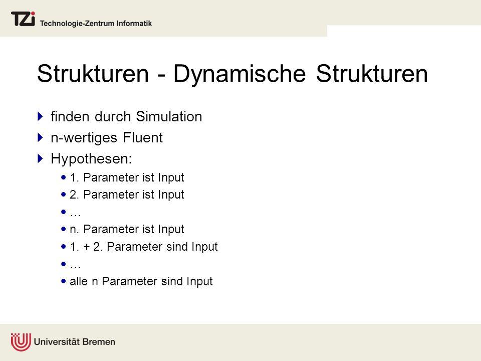 Strukturen - Dynamische Strukturen finden durch Simulation n-wertiges Fluent Hypothesen: 1. Parameter ist Input 2. Parameter ist Input … n. Parameter