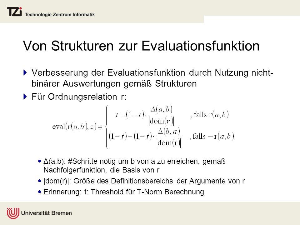 Von Strukturen zur Evaluationsfunktion Verbesserung der Evaluationsfunktion durch Nutzung nicht- binärer Auswertungen gemäß Strukturen Für Ordnungsrel