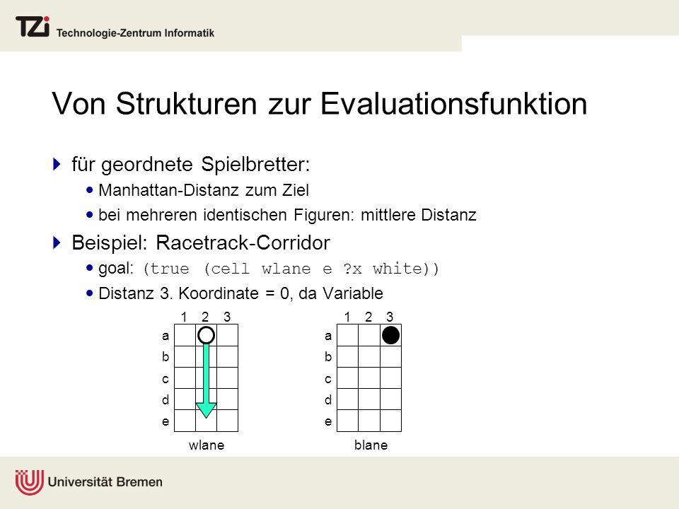 Von Strukturen zur Evaluationsfunktion für geordnete Spielbretter: Manhattan-Distanz zum Ziel bei mehreren identischen Figuren: mittlere Distanz Beisp