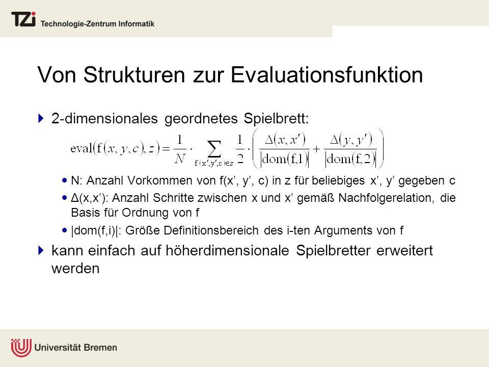 Von Strukturen zur Evaluationsfunktion 2-dimensionales geordnetes Spielbrett: N: Anzahl Vorkommen von f(x, y, c) in z für beliebiges x, y gegeben c Δ(