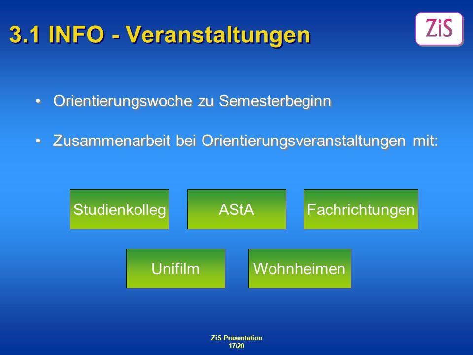 ZiS-Präsentation 17/20 3.1 INFO - Veranstaltungen Orientierungswoche zu Semesterbeginn Studienkolleg Wohnheimen FachrichtungenAStA Unifilm Zusammenarb