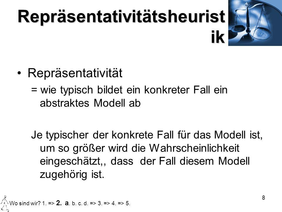 8 Repräsentativitätsheurist ik Repräsentativität = wie typisch bildet ein konkreter Fall ein abstraktes Modell ab Je typischer der konkrete Fall für d