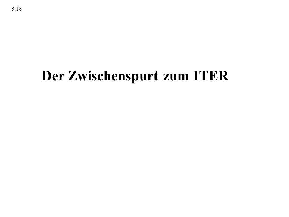 Der Zwischenspurt zum ITER 3.18
