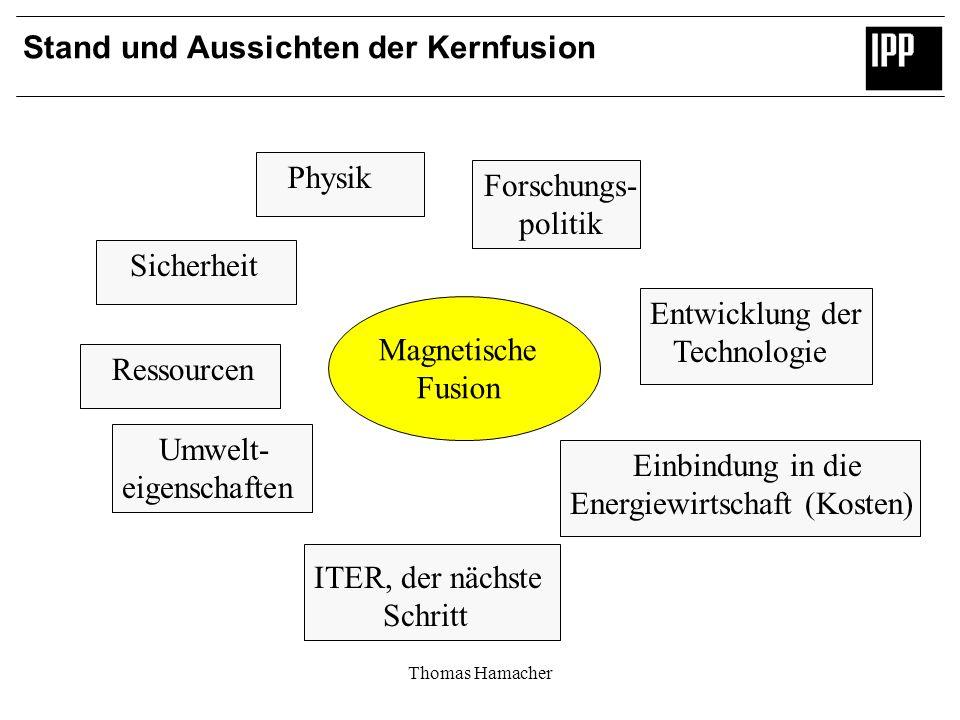 Thomas Hamacher Stand und Aussichten der Kernfusion Magnetische Fusion Sicherheit Physik Forschungs- politik Entwicklung der Technologie Einbindung in