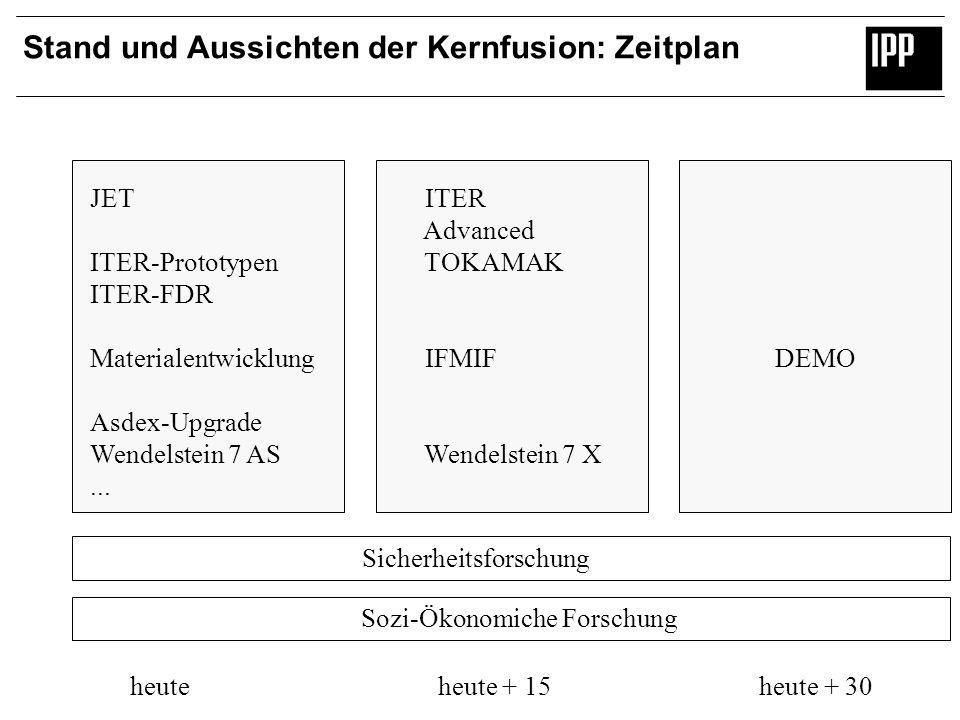 Stand und Aussichten der Kernfusion: Zeitplan JET ITER Advanced ITER-Prototypen TOKAMAK ITER-FDR Materialentwicklung IFMIF DEMO Asdex-Upgrade Wendelst