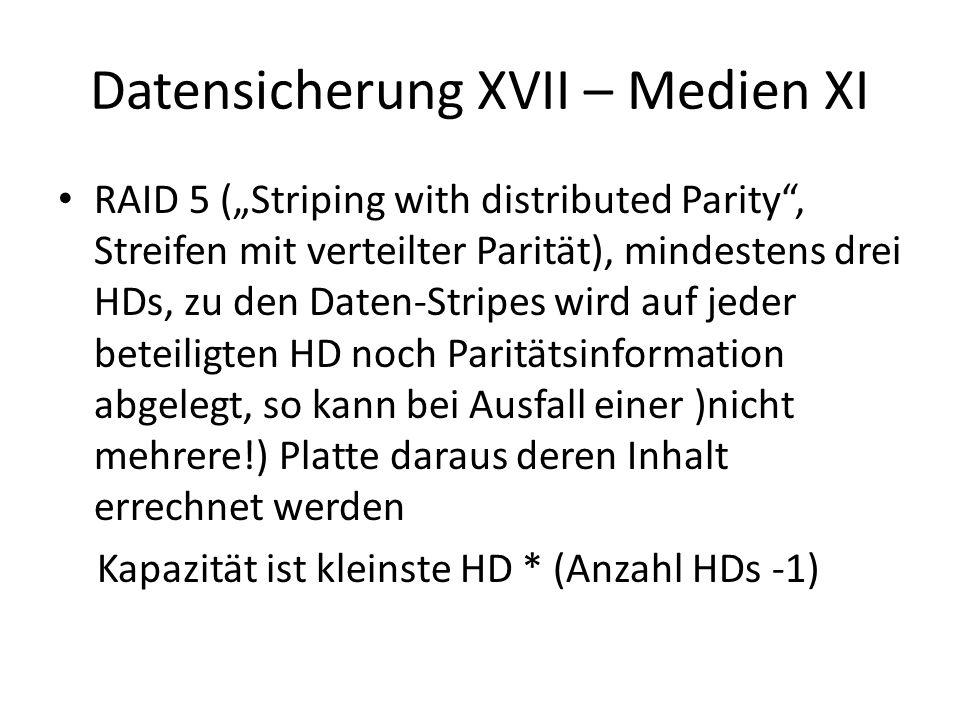 Datensicherung XVIII – Medien XII RAID 6 wie RAID 5, aber mit doppelter verteilter Paritätsinformation, so kann der gleichzeitige Ausfall von bis zu zwei HDs ausgeglichen werden, interessant für größere RAID-Verbünde mit 8+ HDs, bei denen die Ausfallwahrscheinlichkeit für mehr als eine Platte hoch genug erscheint Kapazität ist kleinste HD * (Anzahl HDs -2)