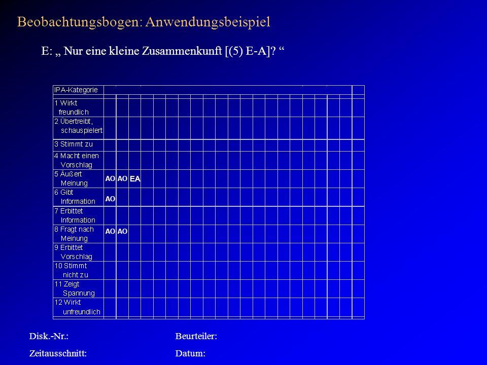 Disk.-Nr.:Beurteiler: Zeitausschnitt:Datum: Beobachtungsbogen: Anwendungsbeispiel AO E: Nur eine kleine Zusammenkunft [(5) E-A].