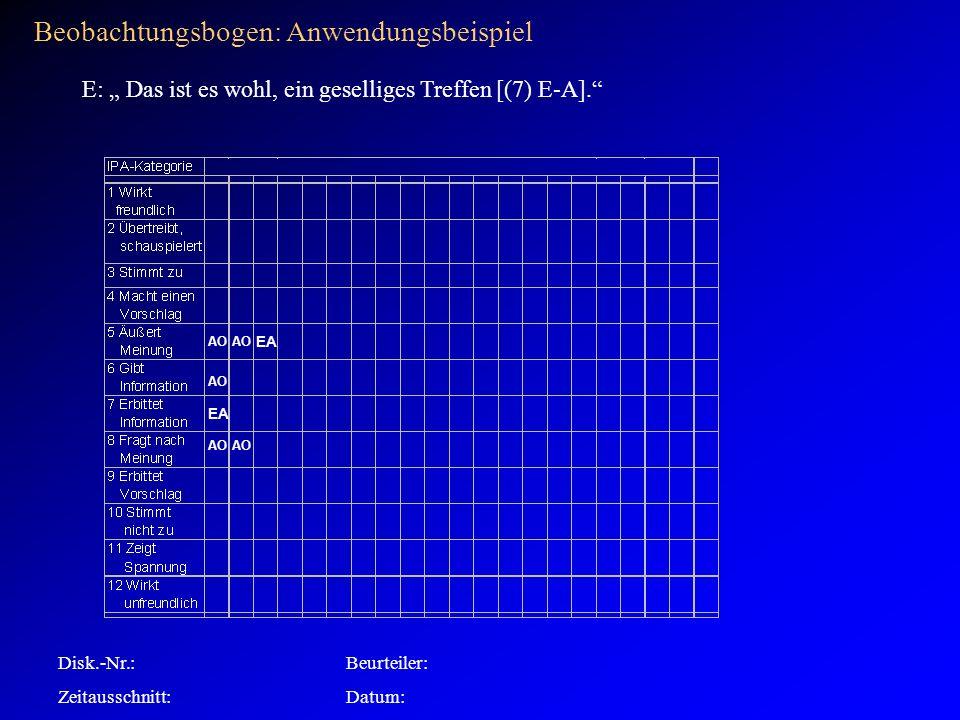 AO Disk.-Nr.:Beurteiler: Zeitausschnitt:Datum: Beobachtungsbogen: Anwendungsbeispiel AO EA E: Das ist es wohl, ein geselliges Treffen [(7) E-A].