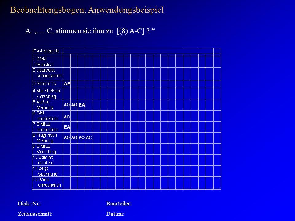 AO Disk.-Nr.:Beurteiler: Zeitausschnitt:Datum: Beobachtungsbogen: Anwendungsbeispiel AO EA AE AOAC A:...