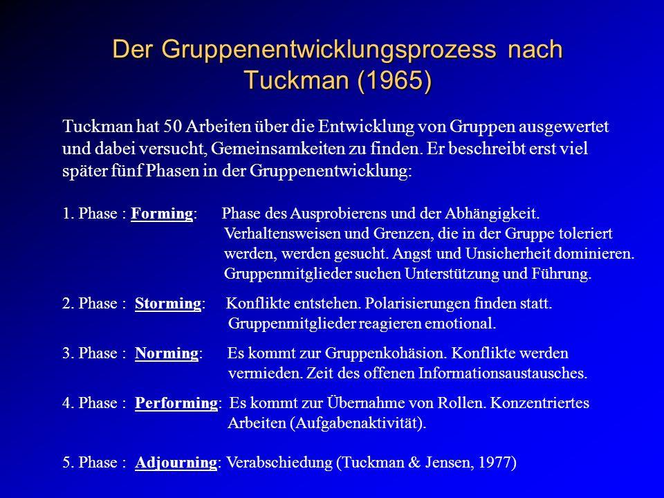 Der Gruppenentwicklungsprozess nach Tuckman (1965) Tuckman hat 50 Arbeiten über die Entwicklung von Gruppen ausgewertet und dabei versucht, Gemeinsamkeiten zu finden.