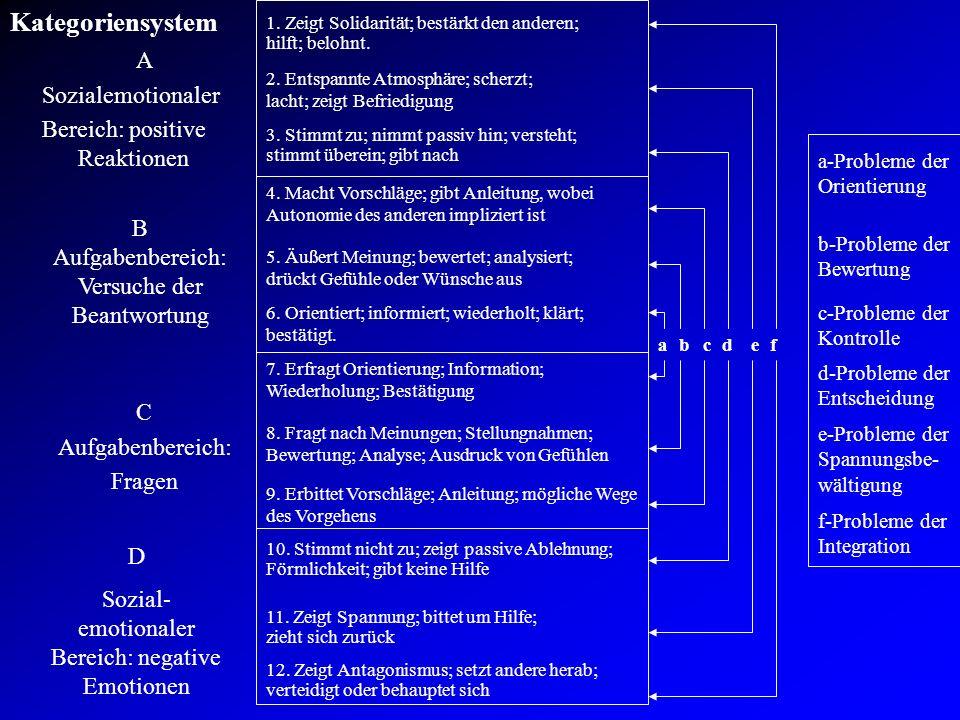 A Sozialemotionaler Bereich: positive Reaktionen 1.