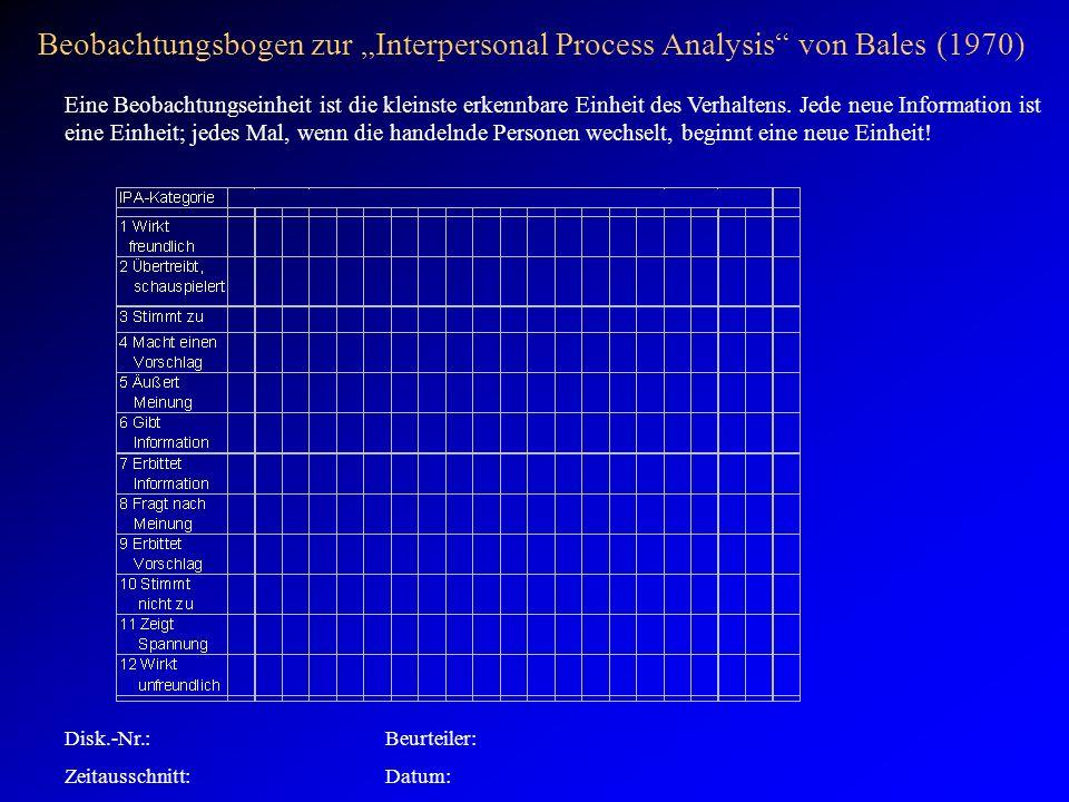 Beobachtungsbogen zur Interpersonal Process Analysis von Bales (1970) Eine Beobachtungseinheit ist die kleinste erkennbare Einheit des Verhaltens.