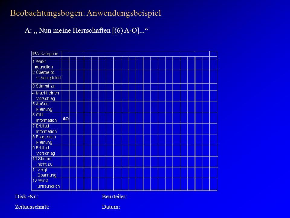 Disk.-Nr.:Beurteiler: Zeitausschnitt:Datum: Beobachtungsbogen: Anwendungsbeispiel A: Nun meine Herrschaften [(6) A-O]...