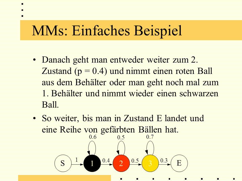MMs: Einfaches Beispiel Danach geht man entweder weiter zum 2.