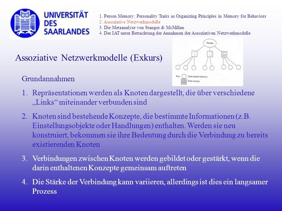 Assoziative Netzwerkmodelle (Exkurs) Grundannahmen 1.Repräsentationen werden als Knoten dargestellt, die über verschiedene Links miteinander verbunden