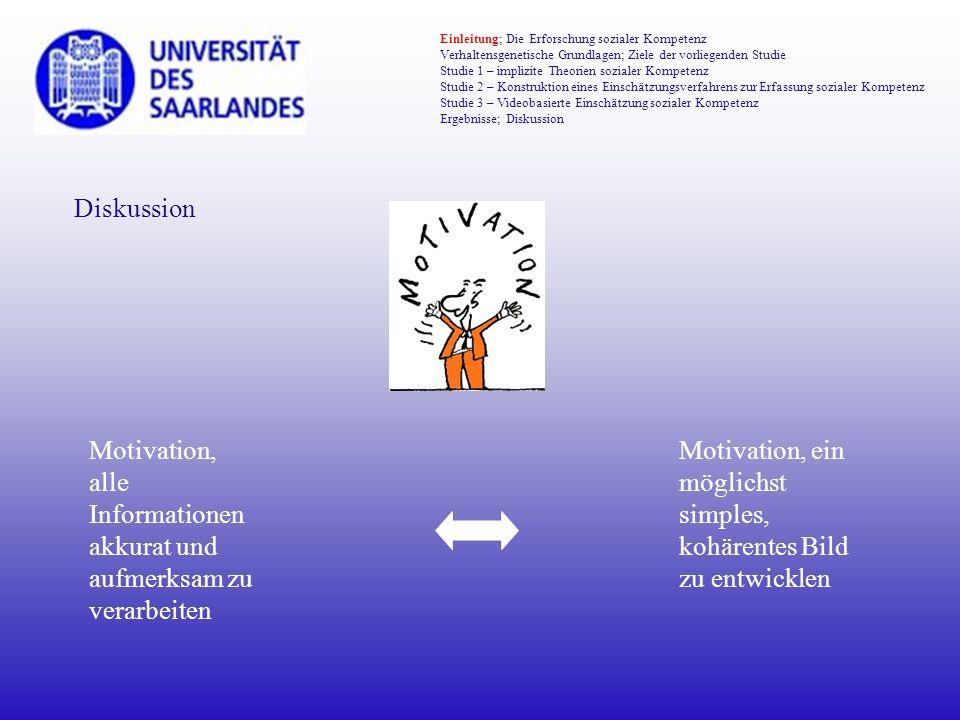 Einleitung; Die Erforschung sozialer Kompetenz Verhaltensgenetische Grundlagen; Ziele der vorliegenden Studie Studie 1 – implizite Theorien sozialer K
