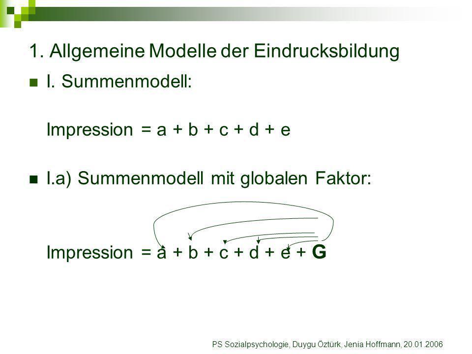 PS Sozialpsychologie, Duygu Öztürk, Jenia Hoffmann, 20.01.2006 Experiment IX untersucht globale Einbildungsprozesse, wenn nur wenige Informationen vorgegeben werden Wird den Vpn intelligent, geschickt, warm vorgegeben, dann entsteht ein ausschließlich positiver Eindruck