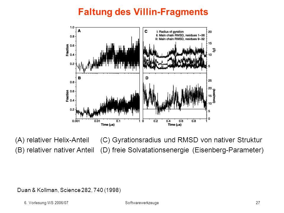 6. Vorlesung WS 2006/07Softwarewerkzeuge27 Faltung des Villin-Fragments (A) relativer Helix-Anteil(C) Gyrationsradius und RMSD von nativer Struktur (B