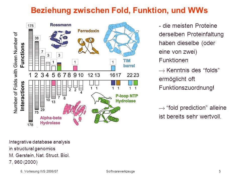 6. Vorlesung WS 2006/07Softwarewerkzeuge5 Beziehung zwischen Fold, Funktion, und WWs Integrative database analysis in structural genomics M. Gerstein,