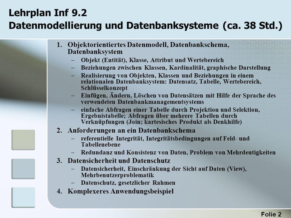 Folie 2 Lehrplan Inf 9.2 Datenmodellierung und Datenbanksysteme (ca. 38 Std.) 1.Objektorientiertes Datenmodell, Datenbankschema, Datenbanksystem –Obje