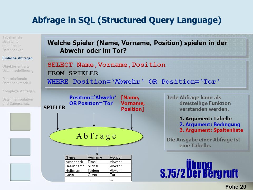 Folie 20 SELECT Name,Vorname,Position FROM SPIELER WHERE Position=Abwehr OR Position=Tor SELECT Name,Vorname,Position FROM SPIELER WHERE Position=Abwe