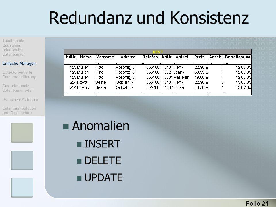 Folie 21 Redundanz und Konsistenz Anomalien INSERT DELETE UPDATE Tabellen als Bausteine relationaler Datenbanken Einfache Abfragen Objektorientierte D