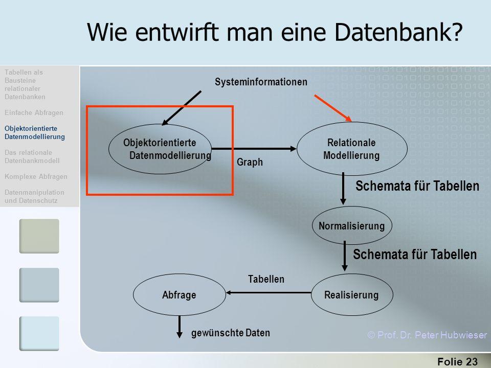 Folie 23 Wie entwirft man eine Datenbank? Schemata für Tabellen © Prof. Dr. Peter Hubwieser Tabellen als Bausteine relationaler Datenbanken Einfache A