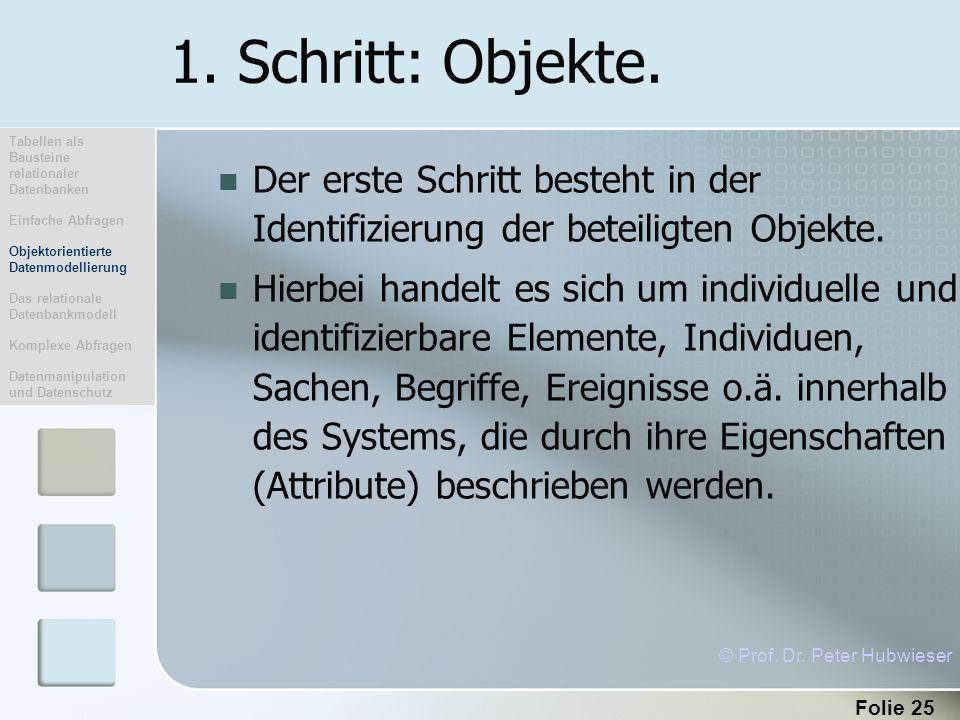 Folie 25 1. Schritt: Objekte. Der erste Schritt besteht in der Identifizierung der beteiligten Objekte. Hierbei handelt es sich um individuelle und id