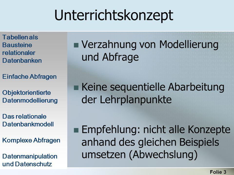 Folie 3 Unterrichtskonzept Verzahnung von Modellierung und Abfrage Keine sequentielle Abarbeitung der Lehrplanpunkte Empfehlung: nicht alle Konzepte a