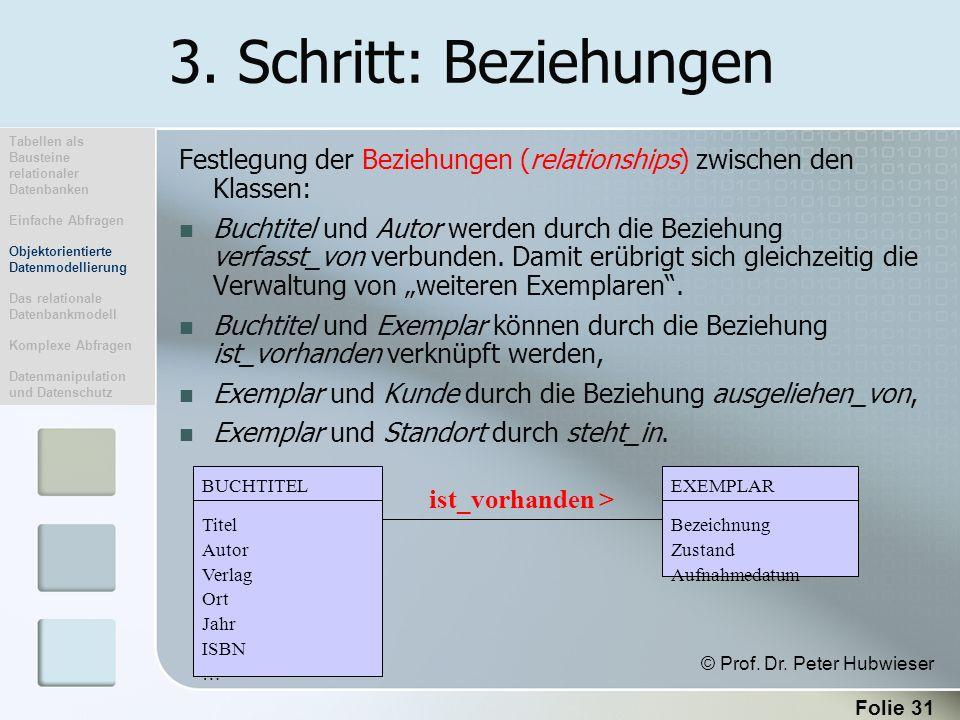 Folie 31 3. Schritt: Beziehungen Festlegung der Beziehungen (relationships) zwischen den Klassen: Buchtitel und Autor werden durch die Beziehung verfa