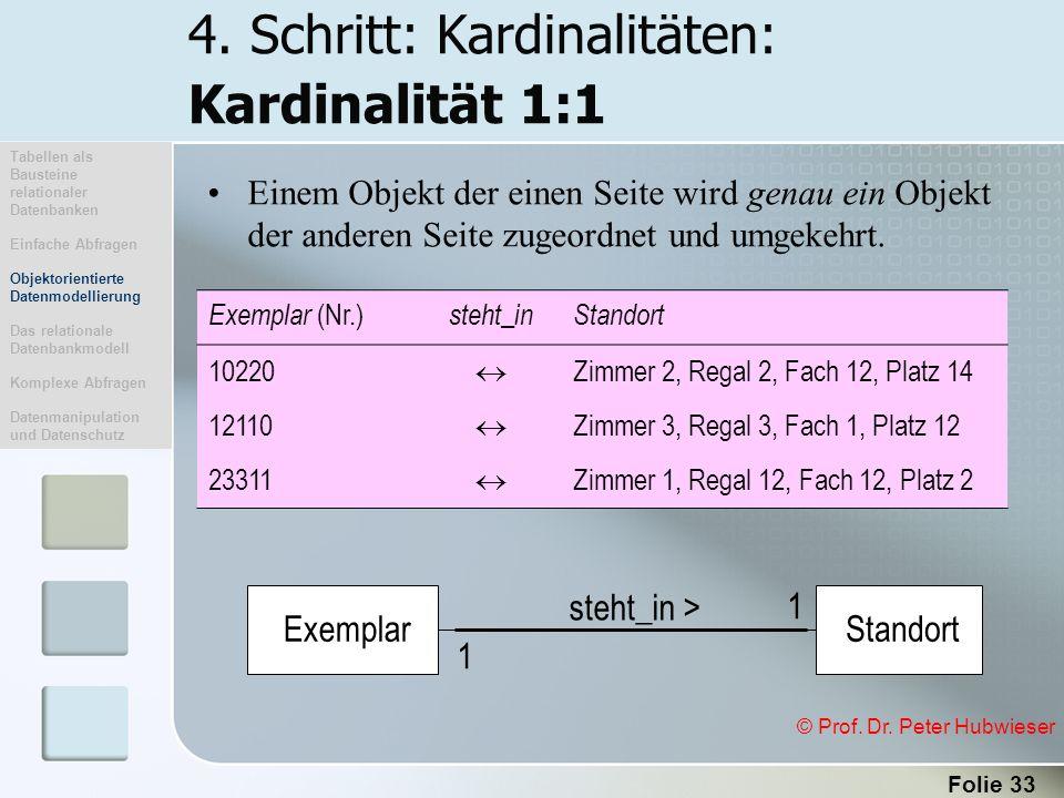 Folie 33 4. Schritt: Kardinalitäten: Kardinalität 1:1 Einem Objekt der einen Seite wird genau ein Objekt der anderen Seite zugeordnet und umgekehrt. E