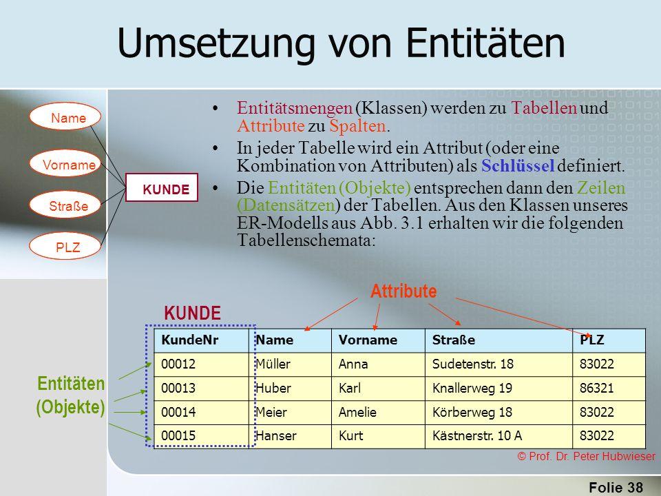 Folie 38 Umsetzung von Entitäten Entitätsmengen (Klassen) werden zu Tabellen und Attribute zu Spalten. In jeder Tabelle wird ein Attribut (oder eine K