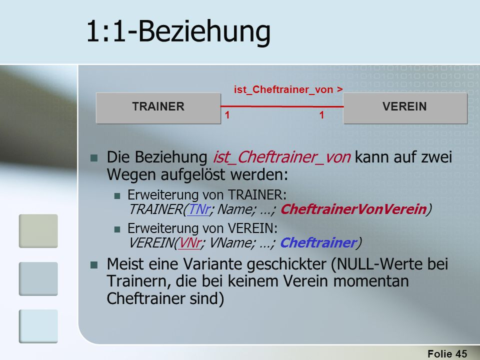 Folie 45 1:1-Beziehung Die Beziehung ist_Cheftrainer_von kann auf zwei Wegen aufgelöst werden: Erweiterung von TRAINER: TRAINER(TNr; Name; …; Cheftrai