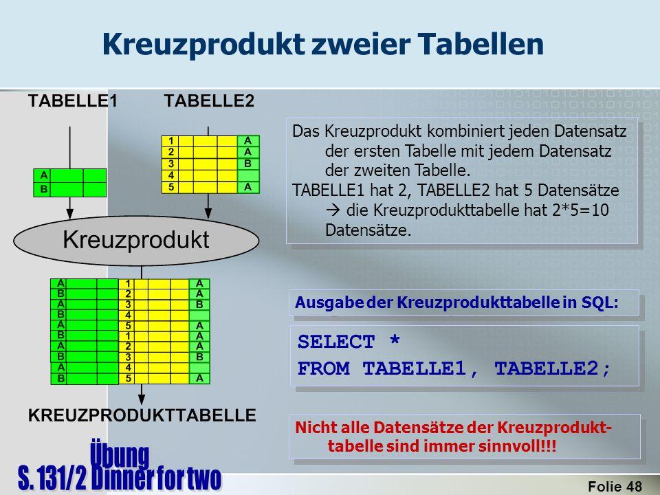 Folie 48 Das Kreuzprodukt kombiniert jeden Datensatz der ersten Tabelle mit jedem Datensatz der zweiten Tabelle. TABELLE1 hat 2, TABELLE2 hat 5 Datens