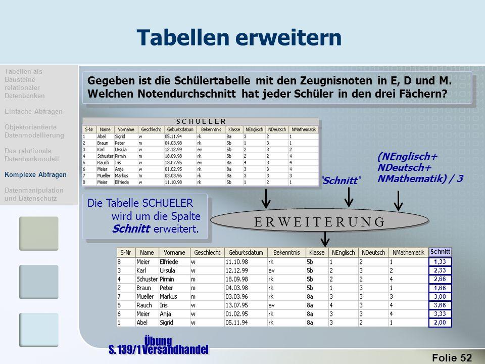 Folie 52 Tabellen erweitern Gegeben ist die Schülertabelle mit den Zeugnisnoten in E, D und M. Welchen Notendurchschnitt hat jeder Schüler in den drei