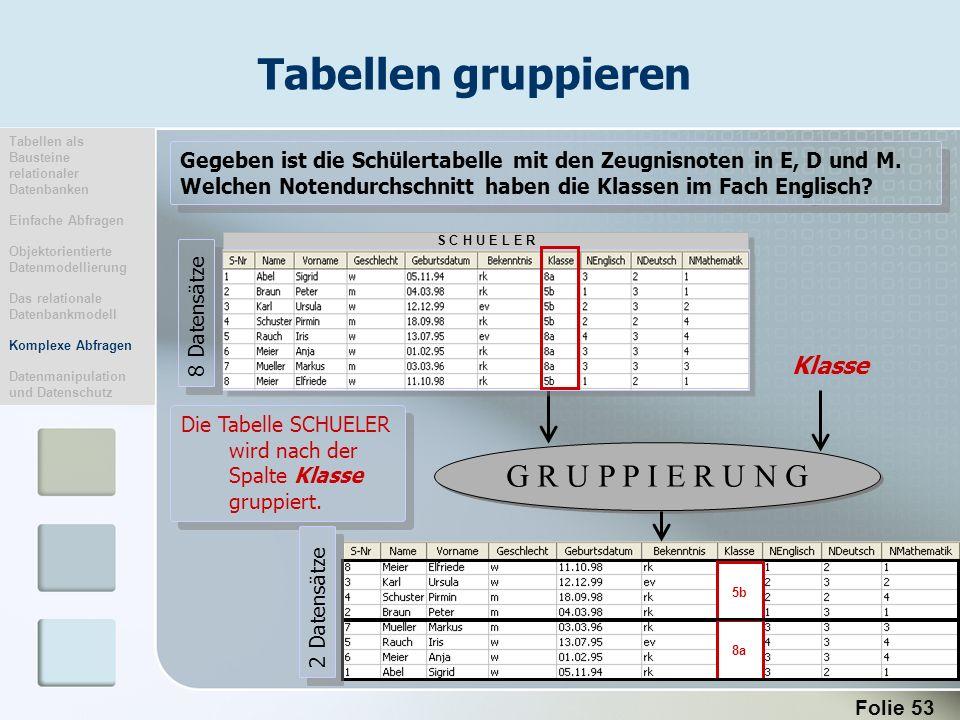 Folie 53 5b 8a G R U P P I E R U N G Klasse Tabellen gruppieren Gegeben ist die Schülertabelle mit den Zeugnisnoten in E, D und M. Welchen Notendurchs