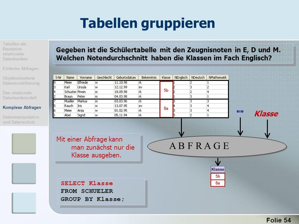 Folie 54 Tabellen gruppieren 5b 8a SELECT Klasse FROM SCHUELER GROUP BY Klasse; SELECT Klasse FROM SCHUELER GROUP BY Klasse; Klasse A B F R A G E 5b 8