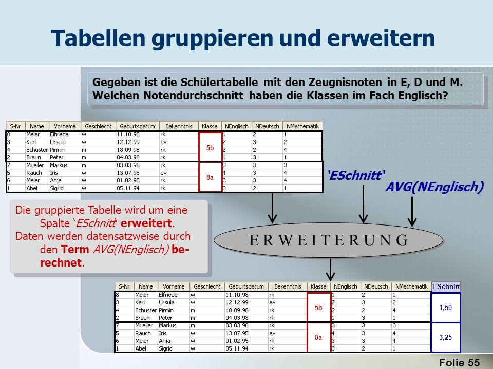 Folie 55 Tabellen gruppieren und erweitern Die gruppierte Tabelle wird um eine Spalte ESchnitt erweitert. Daten werden datensatzweise durch den Term A