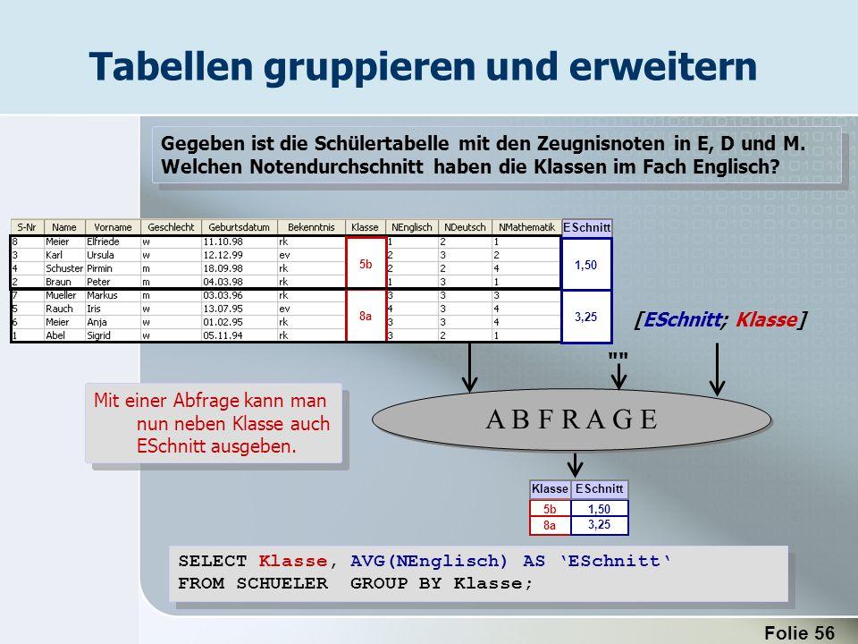 Folie 56 Tabellen gruppieren und erweitern SELECT Klasse, AVG(NEnglisch) AS ESchnitt FROM SCHUELER GROUP BY Klasse; SELECT Klasse, AVG(NEnglisch) AS E