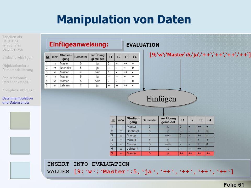Folie 61 Einfügeanweisung: Einfügen EVALUATION [9;w;Master;5,ja,++,++,++,++] INSERT INTO EVALUATION VALUES [9;w;Master;5,ja,++,++,++,++] INSERT INTO E