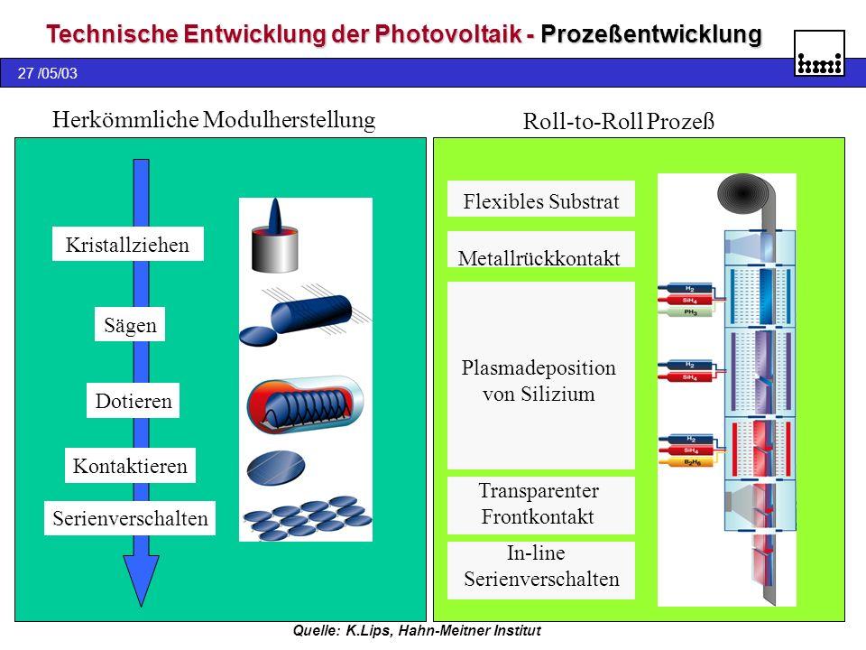Kristallziehen Sägen Dotieren Kontaktieren Serienverschalten Herkömmliche Modulherstellung Metallrückkontakt Plasmadeposition von Silizium Transparent