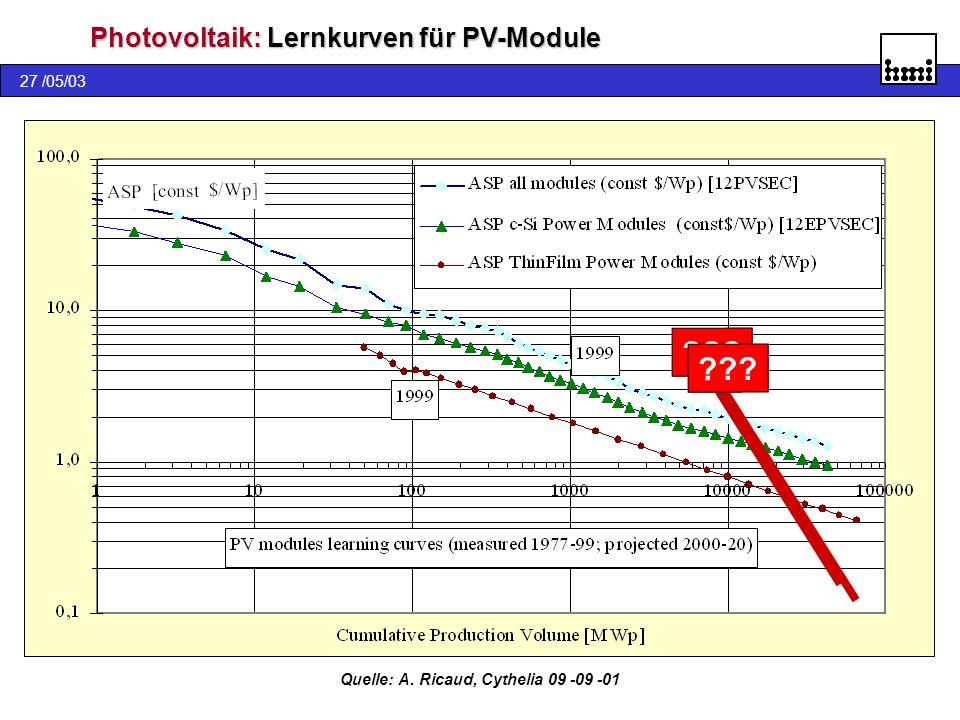 27 /05/03 Photovoltaik: Lernkurven für PV-Module Quelle: A. Ricaud, Cythelia 09 -09 -01 ???